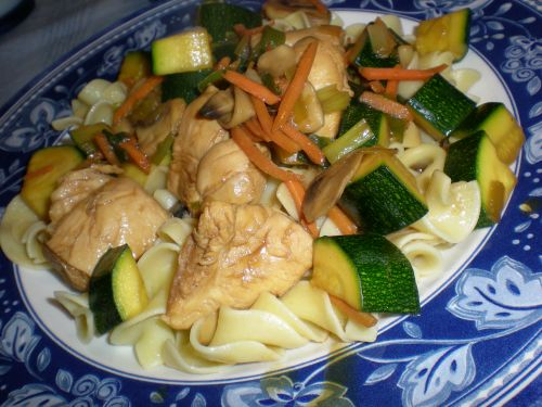 Eggplant » Blog Archive » Ginger Chicken with Peaches and Onion